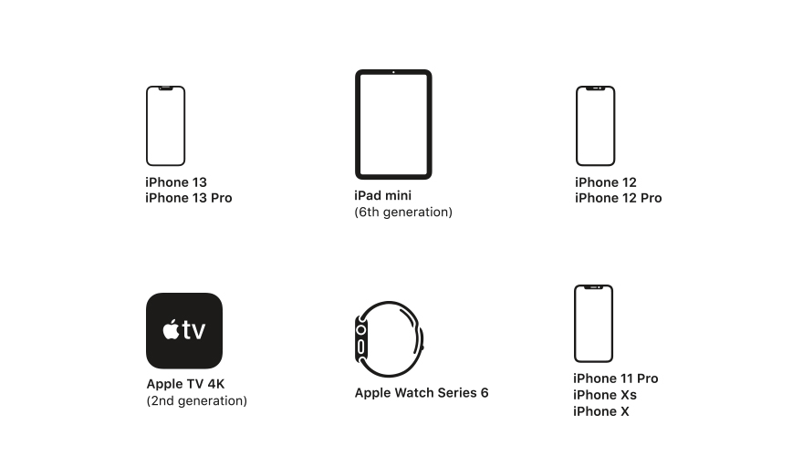 Apple Product Compatibility Icons Accessories Apple