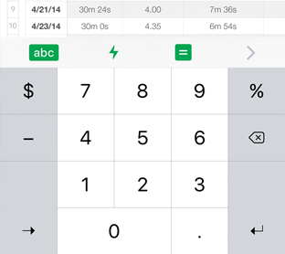 Image of a custom input view that includes dollar, percent, minus, delete, tab, and return buttons in addition to a numeric keypad.