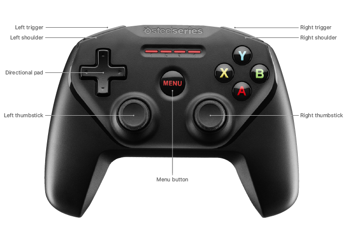 Game Controllers - Remote And Controllers - Tvos