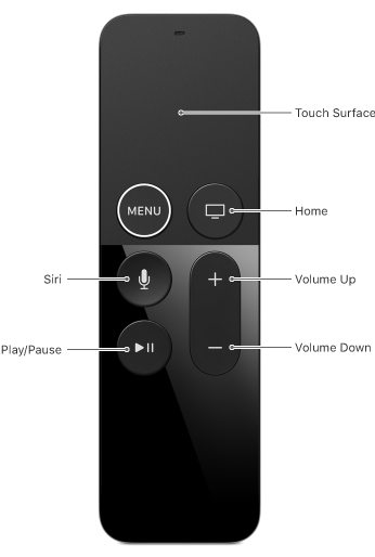 Image of the Siri remote with callouts showing the locations of the touch surface and the Home, Volume Up and Down, Siri, and Play/Pause buttons.