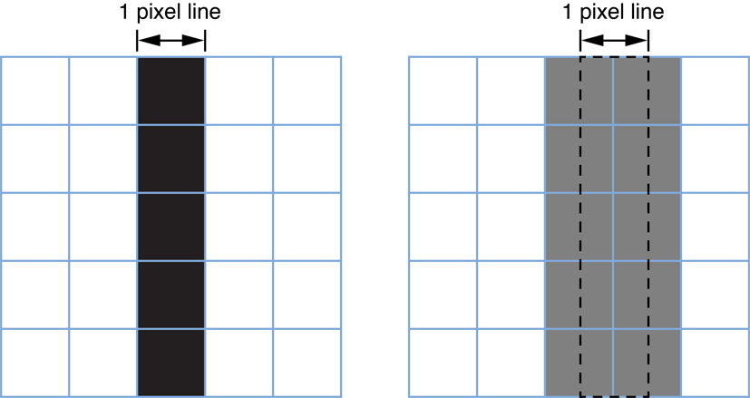 iOS Drawing Concepts