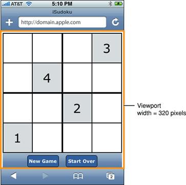 Width set to device-width pixels
