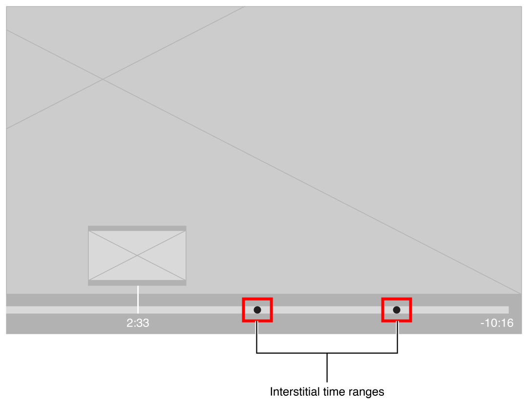 Using AVKit Platform Features