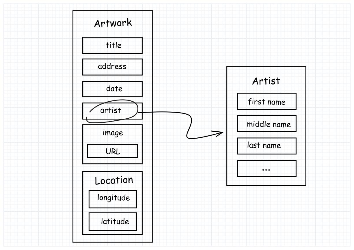 ../Art/schema_design_2x.png