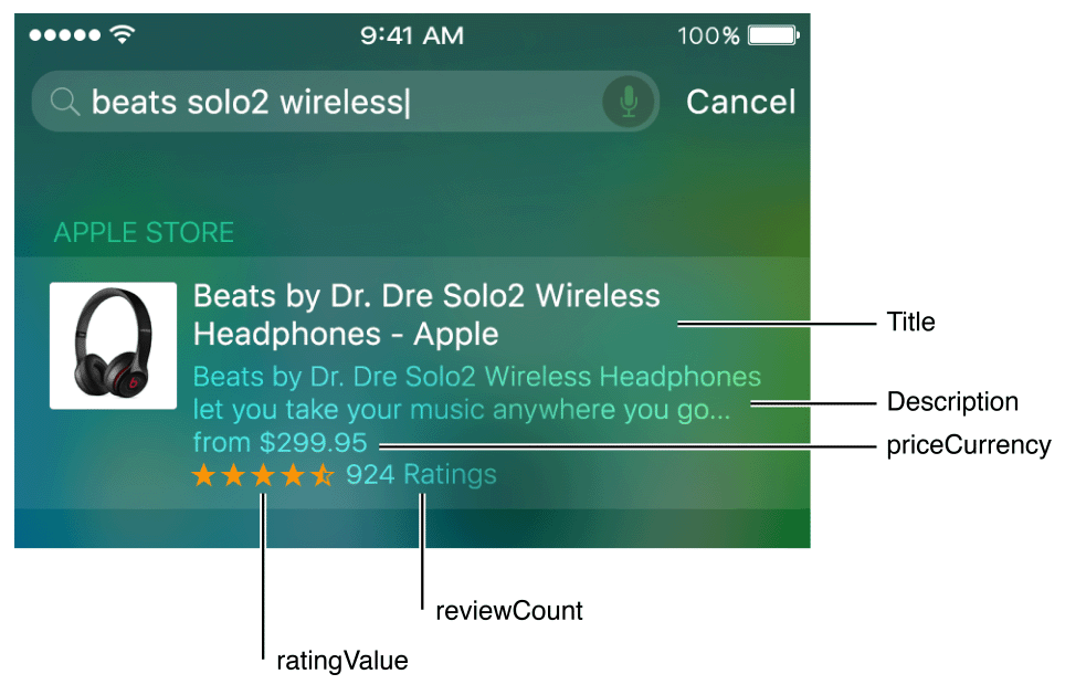App Search Programming Guide: Mark Up Web Content
