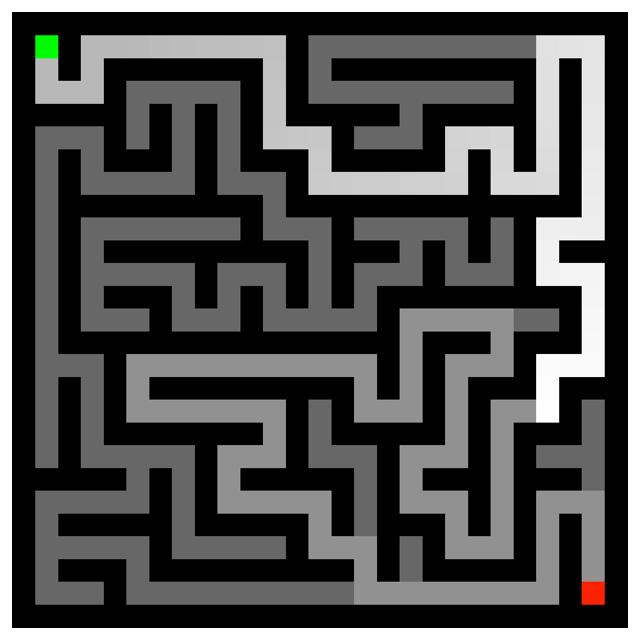 Gameplaykit Programming Guide Pathfinding
