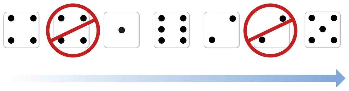 GameplayKit Programming Guide: Randomization