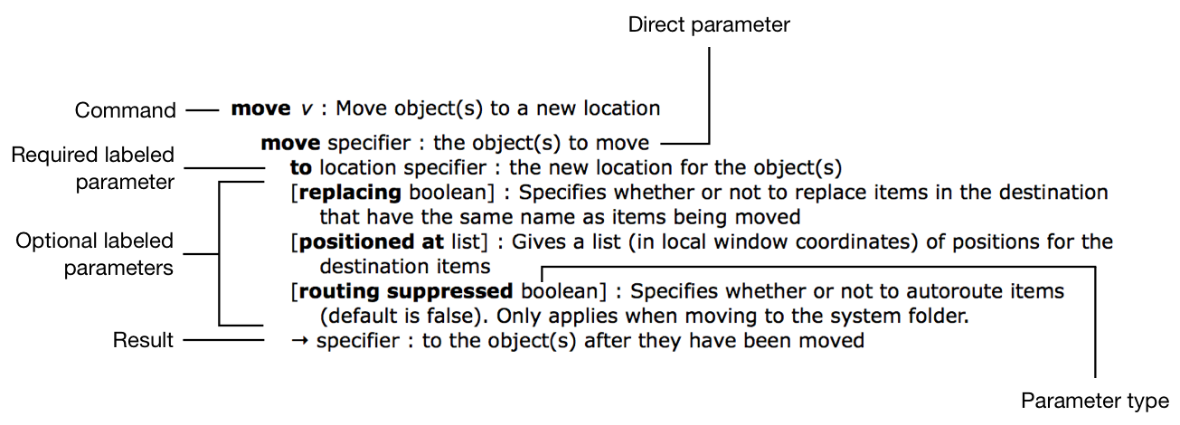 Mac Automation Scripting Guide Navigating A Scripting Dictionary