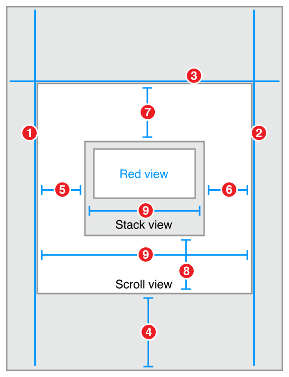 Auto Layout Guide: Stack Views
