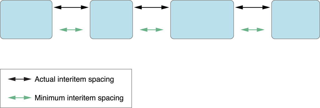 Using the Flow Layout