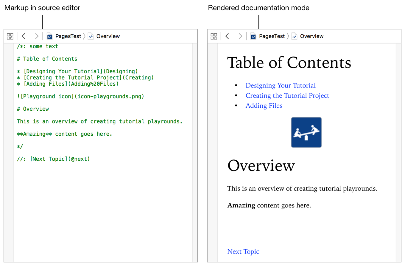 Markup Formatting Reference Markup Overview
