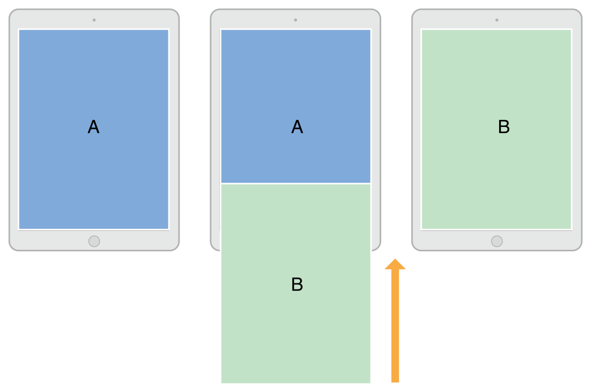View Controller Programming Guide for iOS: Presenting a View